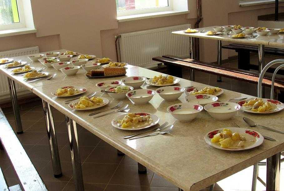 Оценить качество питания в школах планирует Минпросвещения России