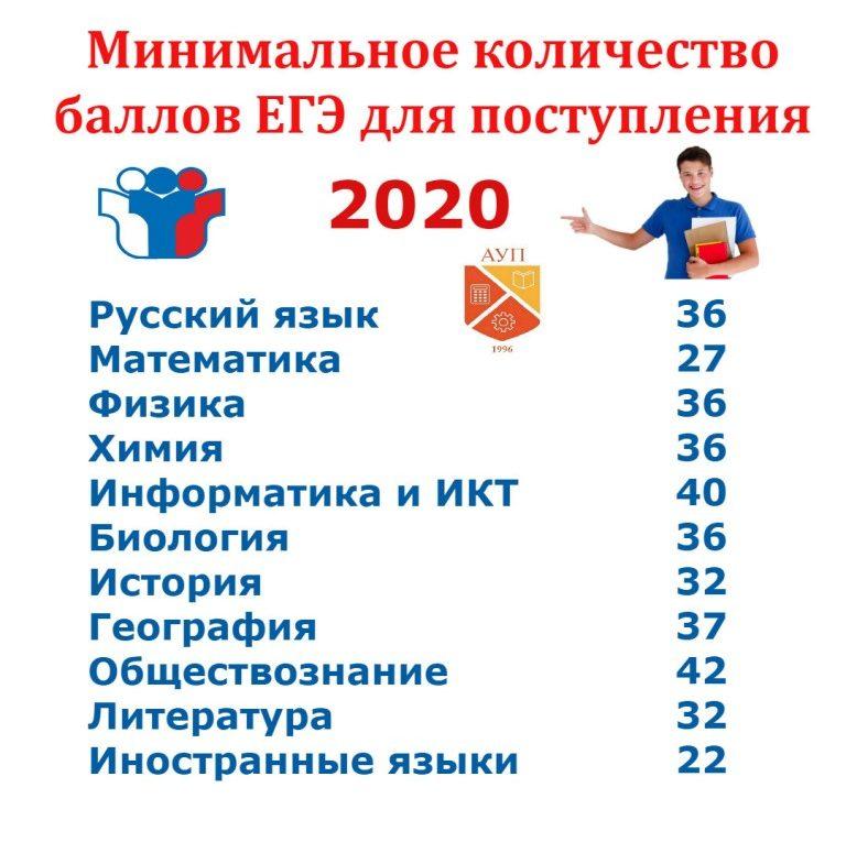 Куда поступать в 2020 году
