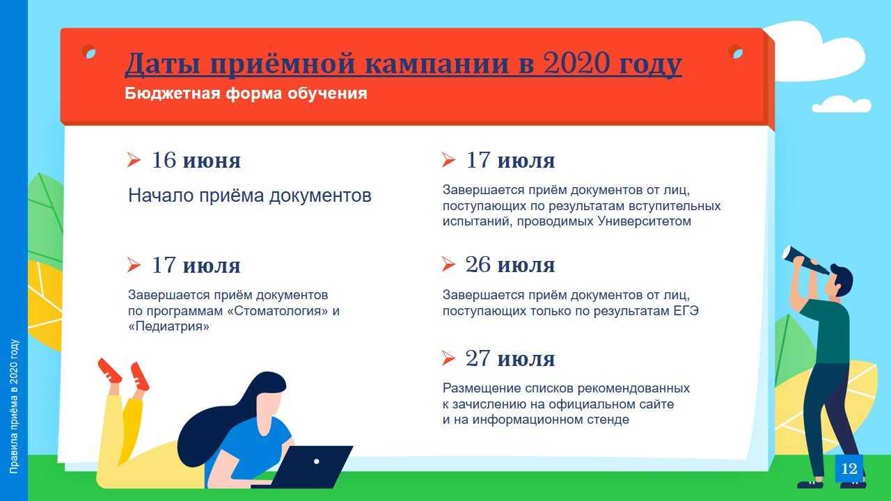 Сроки поступления в ВУЗы в 2020