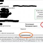 Отрицательный тест на коронавирус не является обязательным