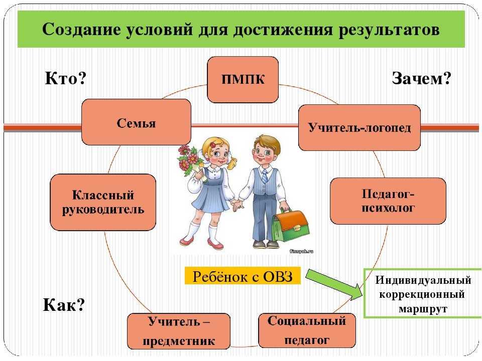 Мониторинг региональных систем образования